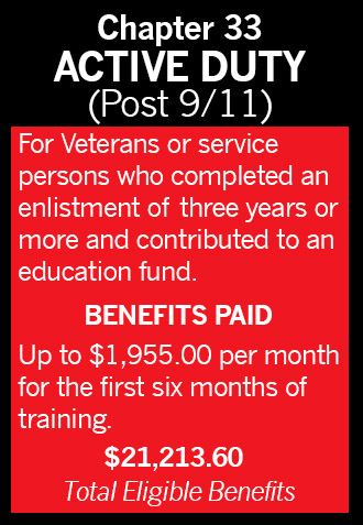 GI Bill - Chpt 33 - Post 9/11